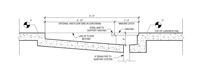 Figure 4. Cross section view showing floor drains under VMS