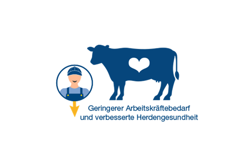 Infographics_Video_MilkingPalour_Seifried_OK_DE.png