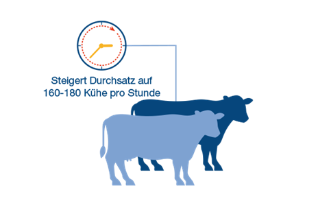 Infographics_Video_MilkingPalour_Sedlmair_OK_DE.png